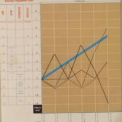 Muzicraft Sound Engineering | Sound Engineering of the Past